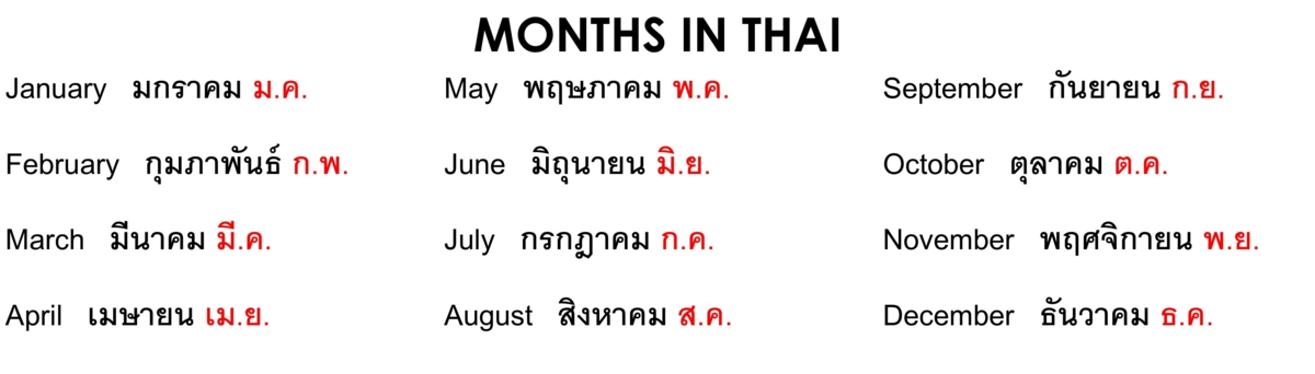 Motorbike registration Thai Month Letters